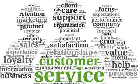 How Would You Describe Customer Service by New York Sbdc Research Network The Post Purchase