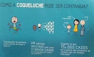 Vacina Coqueluche  T U00e9tano Difteria  Dtpa   Desconto