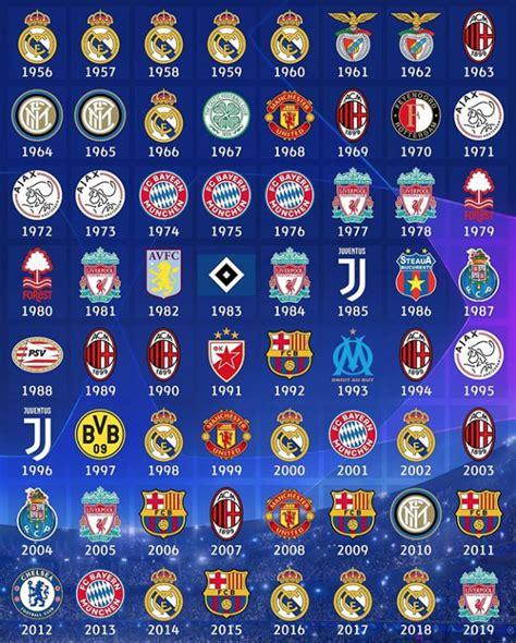 69,568,558 likes · 2,028,150 talking about this. Regresa la Champions League, duelo de campeones