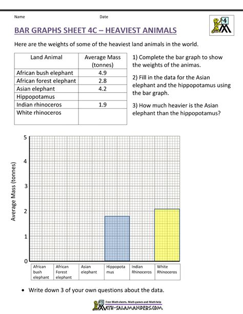 worksheet line graph worksheets 5th grade grass fedjp