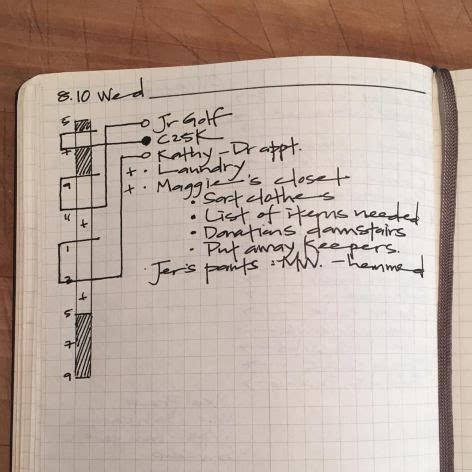 1000 ideas about daily planners on planners