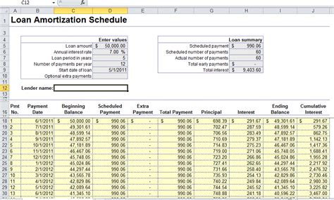 mortgage amortization table excel untitled amortization spreadsheet