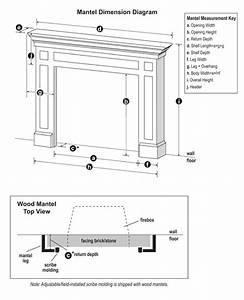 Mantel Specifications