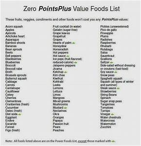 Weight Watchers Smartpoints Berechnen 2016 : weight watchers grocery list grocery list template ~ Themetempest.com Abrechnung