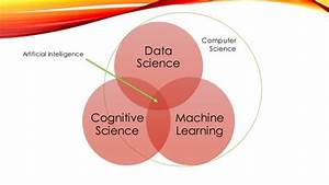 Data Science, Machine Learning and Neural Networks