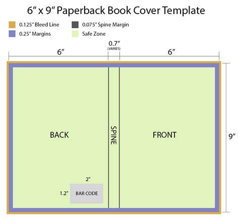 Book Template Book Template Word Exle Mughals