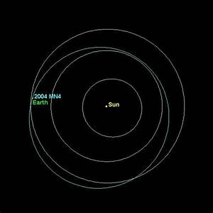 Risk of asteroid smashing into Earth reduced - space - 22 ...