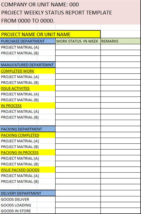 project detail weekly status report template  report