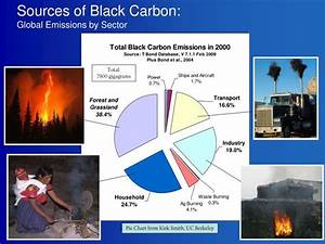 PPT - Short-Lived Climate Forcers PowerPoint Presentation ...