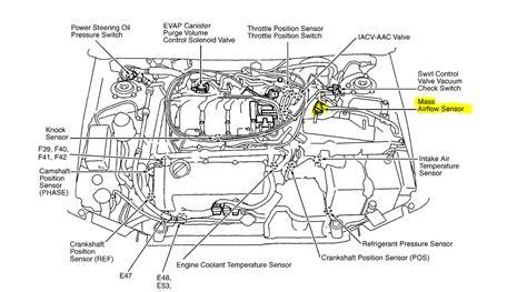 Diagram Of A 97 Maxima Engine by Infiniti I30 Engine Gallery Moibibiki 8