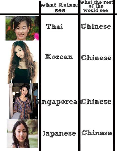 Different Types Of Asian  Women Fatties Sex