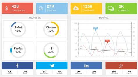 top powerpoint dashboard templates  social media