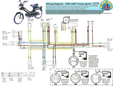 Moped Ignition Switch Wiring Diagram by Tomos Wiring Diagrams 171 Myrons Mopeds