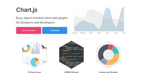 top sites  php mysql jquery charts  graphs plugins