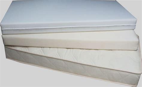 tipi di materasso il materasso materassi tipologie di materasso