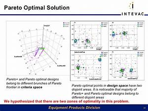 Multi-Objective Optimization of Solar Cells Thermal ...