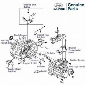Hyundai Getz Prime 1 5 Crdi  Transmission And Clutch Casing