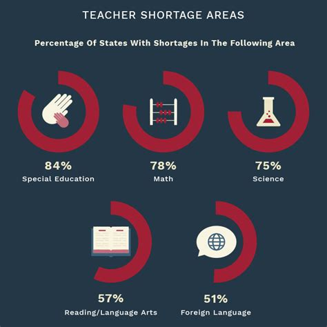 How To Become A Math Teacher Salary Expectations And. College Application Due Dates. Funding For Handicapped Accessible Vans. Best Credit Card With Rewards. Building Your Own Website Tsp Rollover To Ira. Breast Augmentation B To C Rehab Music Group. Clinical Research Management Group. Solar System In Pakistan Free Cloud Based Crm. Quinnipiac Graduate Programs