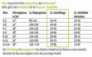 Cm In Zoll Berechnen : kindervelo gr ssen tabelle ~ Themetempest.com Abrechnung