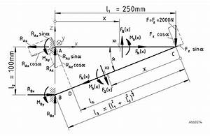 Querkraft Berechnen Beispiel : kontakt mechanical engineering ~ Themetempest.com Abrechnung