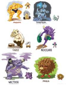 25 Unique Pokemon Fusions