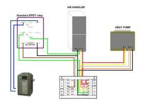 Photos of Air Source Heat Pump Instructions
