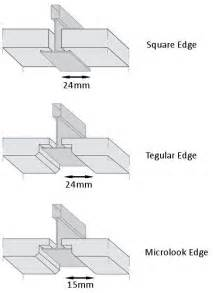 Tegular Ceiling Tile Dimensions Suspended Ceiling Hints And Tips Interior Ceilings