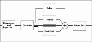 Electrical Engineering Technology Program