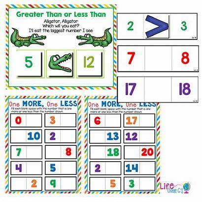 Numbers Comparing Kindergarten Math Centers