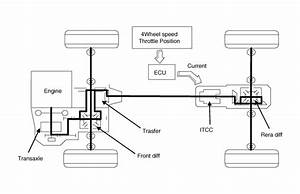 Hyundai Tucson - 4wd Ecu Flow Diagram