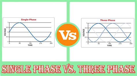 Single Phase Three Difference Between