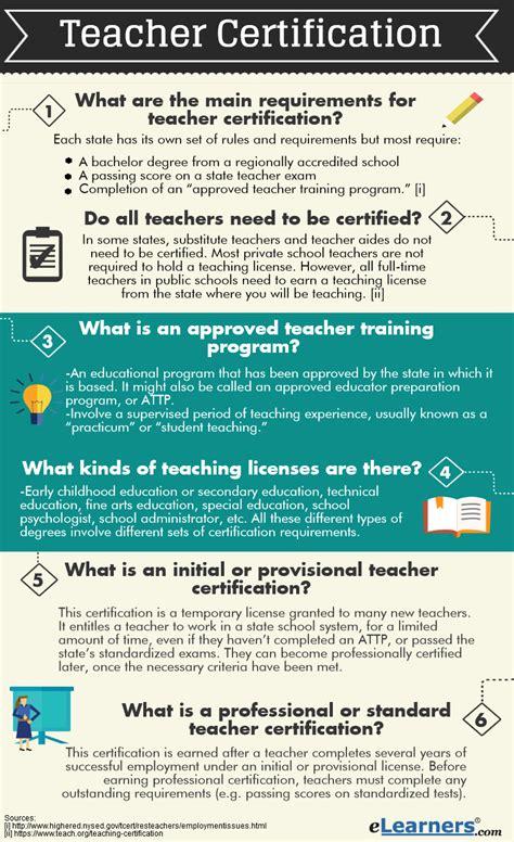 teacher certification faq   teacher certification