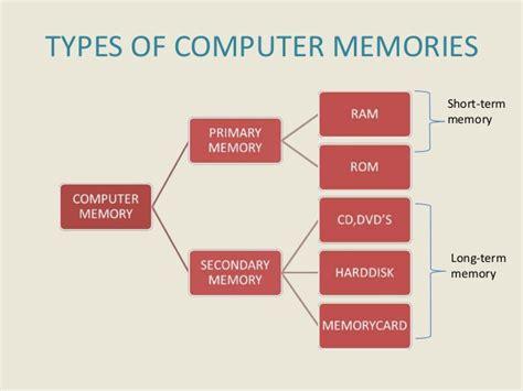 notes  memory grade  computer science computer