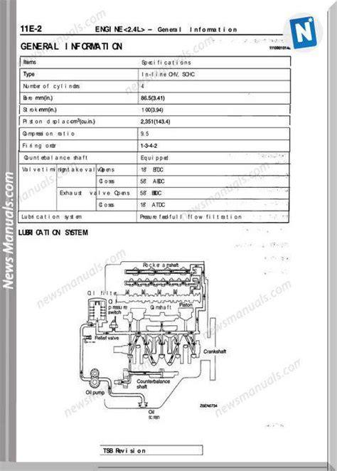 mitsubishi  engine   service manual