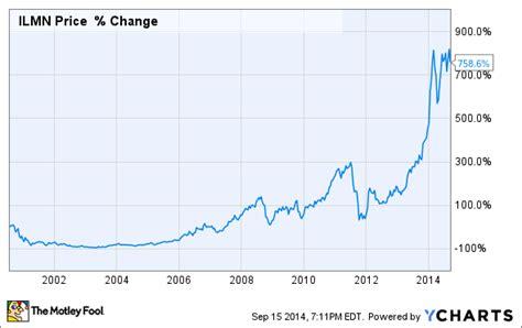Illumina Stock by 3 Reasons Illumina Inc S Stock Could Rise The Motley Fool