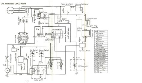 manco 50cc wiring diagram wiring diagram