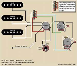 Miller Guitar  Tbx Wiring Diagram