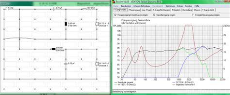 wege frequenzweiche berechnen frequenzweiche berechnen