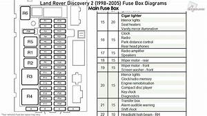 Land Rover Discovery 2  1998-2005  Fuse Box Diagrams