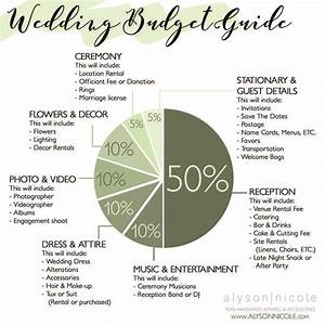 wedding budget breakdown guide pretty little wedding With whats a good budget for a wedding