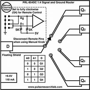 1 X 4 Signal  Ground Router  Manual  Remote Control