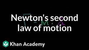 Newton U0026 39 S Second Law Of Motion
