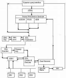 E Paper Technology Block Diagram