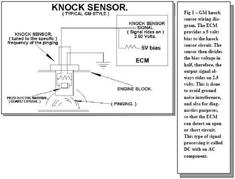 2003 Knock Sensor Wiring Diagram by 1995 K1500 350 Tbi 4x4 I Had Rebuilt My Engine About 2