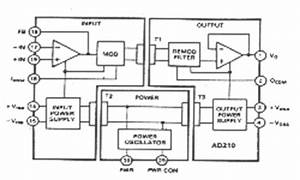 emg preamplifiers With emg block diagram