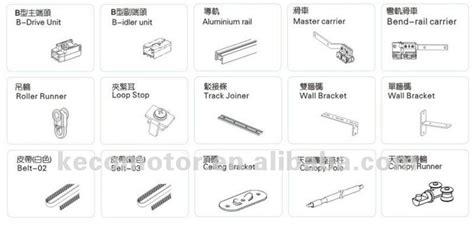 types of curtain rail brackets curtain menzilperde net