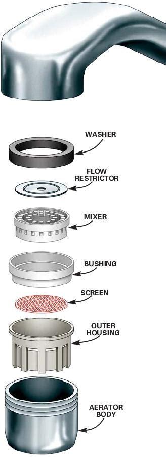 how to clean kitchen faucet kohler kitchen faucet