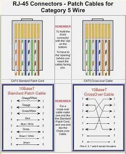 Wiring Diagram Ethernet Cat5