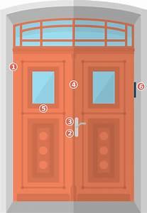Einbruchschutz Tür Nachrüsten : einbruchschutz t r wohnungst r sichern leicht gemacht ~ Lizthompson.info Haus und Dekorationen