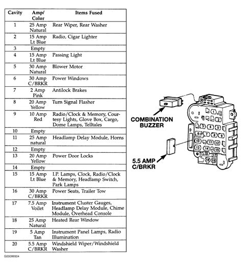 93 Jeep Fuse Diagram by Fuse Box For Jeep Wiring Diagram